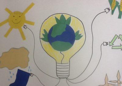 Afiche sobre energía limpia